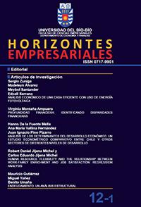 Horizontes Empresariales